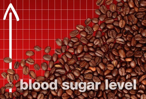webmd_photo_of_coffee_beans_on_chart